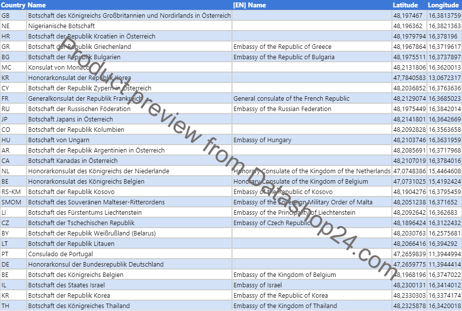 Preview of the dataset Embassies and consulates in Austria