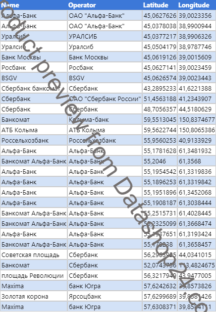 Preview of the dataset List of all ATMs in Russia