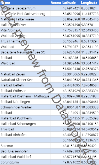 Preview of the dataset List of all aquaparks and swimming pools in Germany
