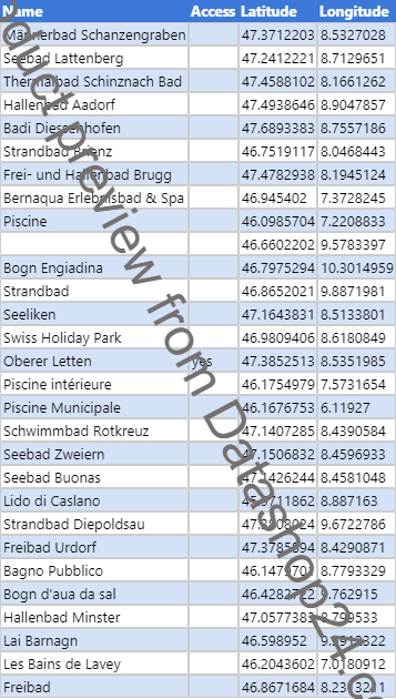 Preview of the dataset List of all aquaparks and swimming pools in Switzerland