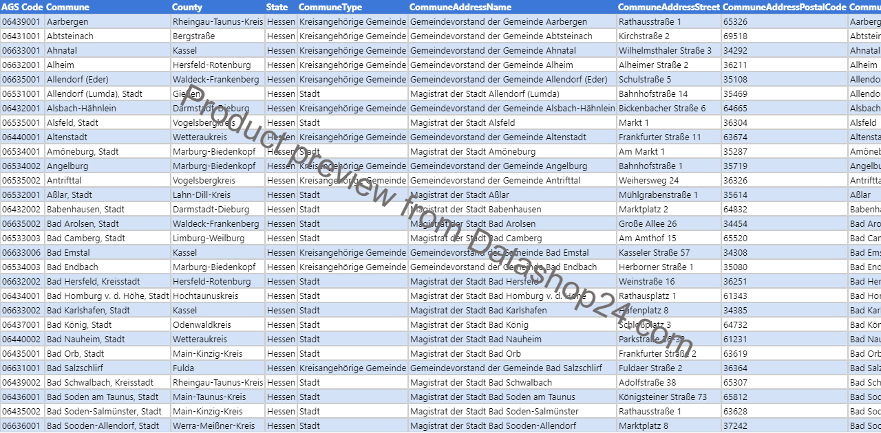 Preview of the dataset List of mayors of cities and towns in Brandenburg