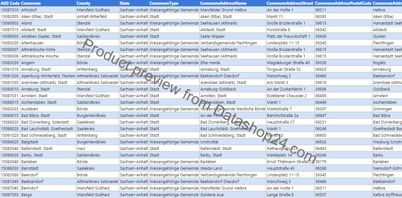 Preview of the dataset List of mayors of cities and towns in Saxony-Anhalt