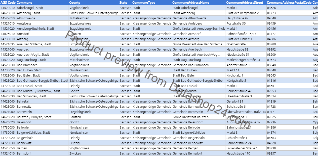 Preview of the dataset List of mayors of cities and towns in Saxony