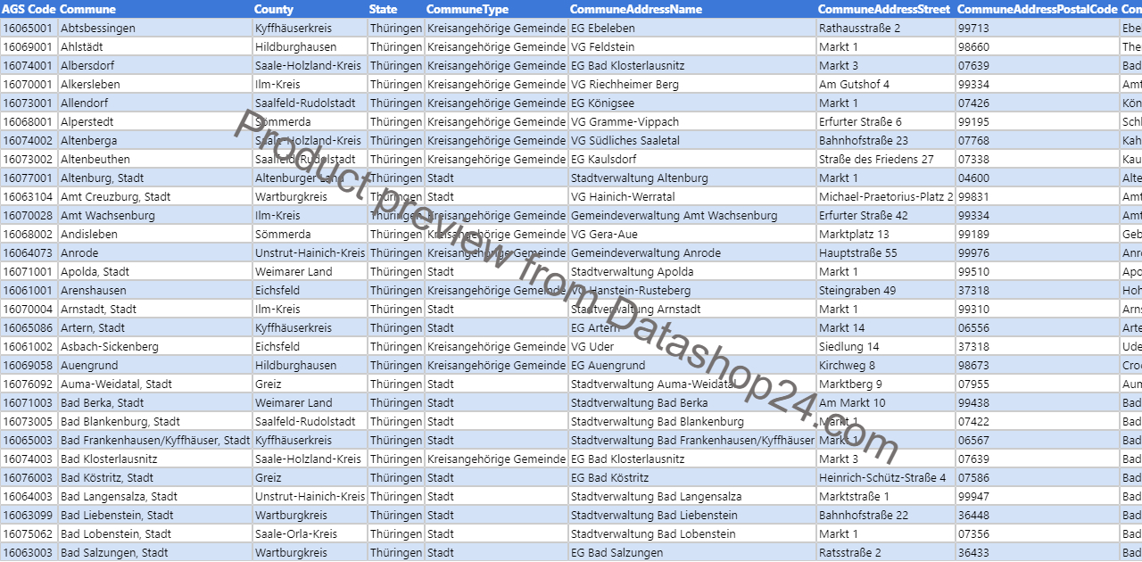 Preview of the dataset List of mayors of cities and towns in Thuringia