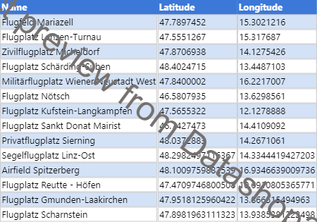 Preview of the dataset Airports and airfields in Austria