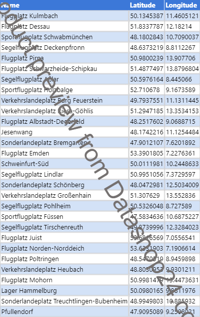 Preview of the dataset Airports and airfields in Germany
