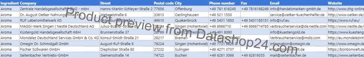 Preview of the dataset List of German food manufacturers that use aroma in their products