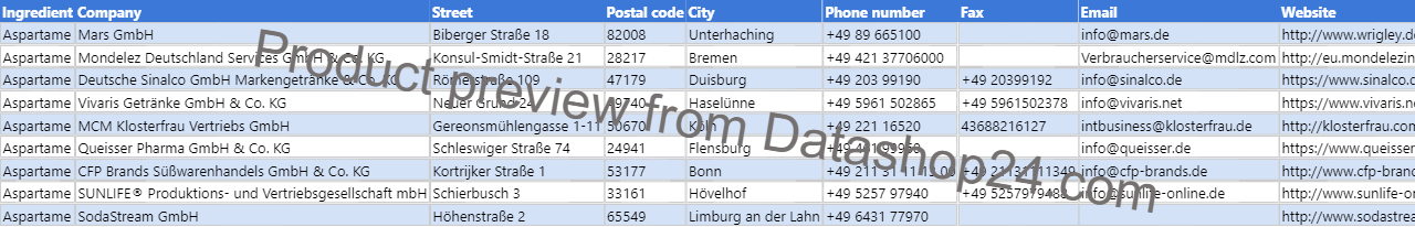 Preview of the dataset List of German food manufacturers that use aspartame in their products