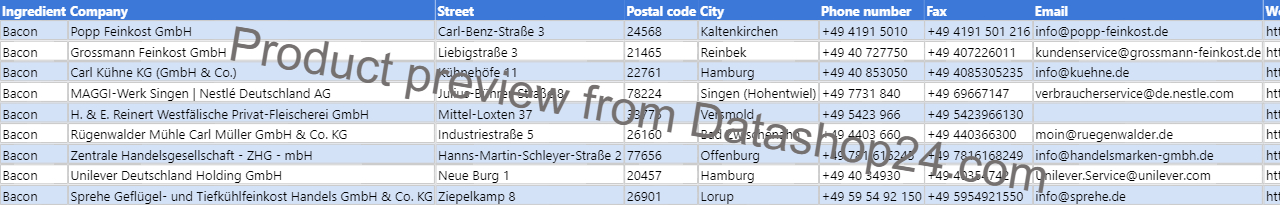 Preview of the dataset List of German food manufacturers that use bacon in their products