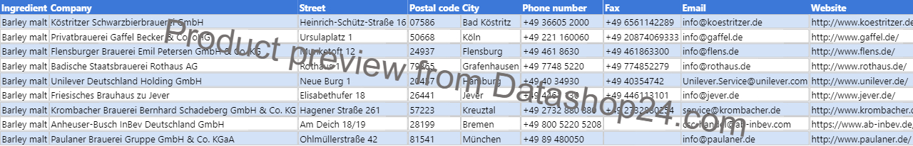Preview of the dataset List of German food manufacturers that use barley malt in their products