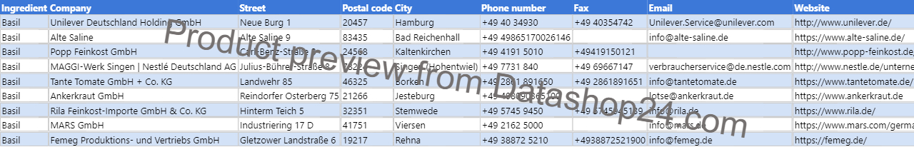 Preview of the dataset List of German food manufacturers that use basil in their products