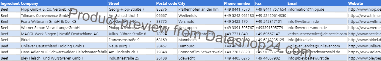 Preview of the dataset List of German food manufacturers that use beef in their products