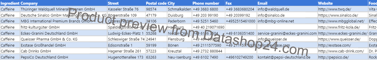 Preview of the dataset List of German food manufacturers that use caffeine in their products