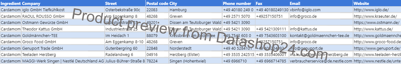 Preview of the dataset List of German food manufacturers that use cardamom in their products