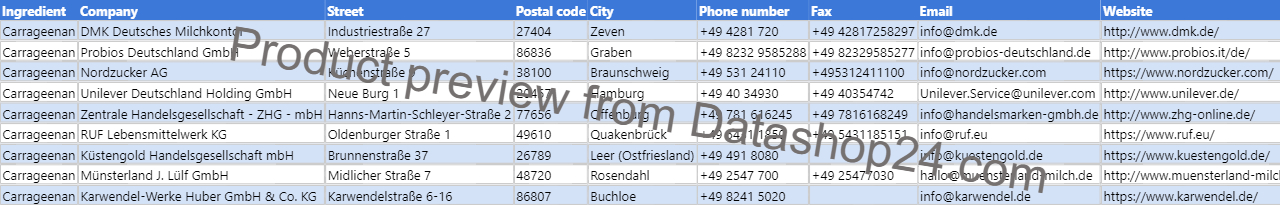 Preview of the dataset List of German food manufacturers that use carrageenan in their products