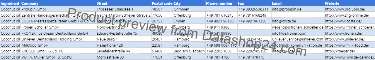 Preview of the dataset List of German food manufacturers that use coconut oil in their products