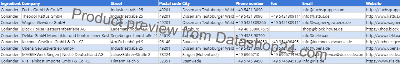 Preview of the dataset List of German food manufacturers that use coriander in their products