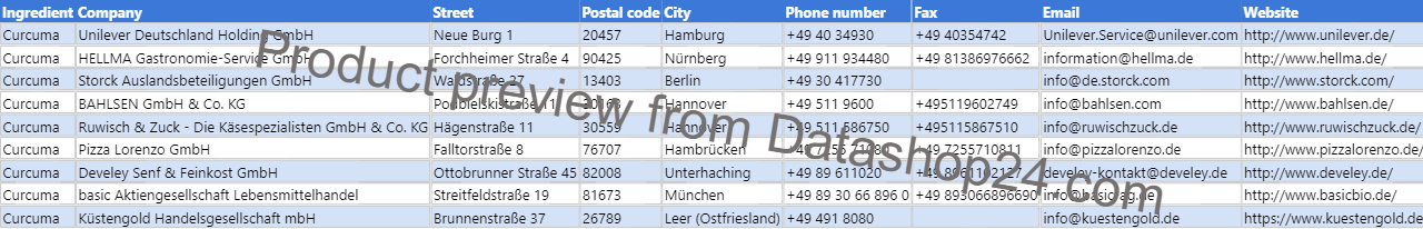 Preview of the dataset List of German food manufacturers that use curcuma in their products