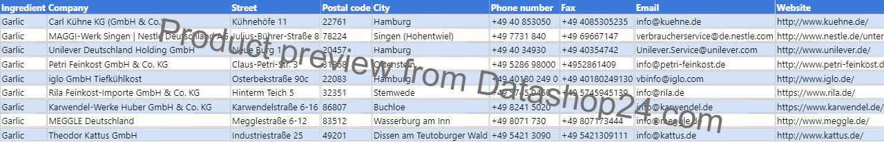 Preview of the dataset List of German food manufacturers that use garlic in their products