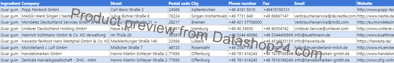 Preview of the dataset List of German food manufacturers that use guar gum in their products