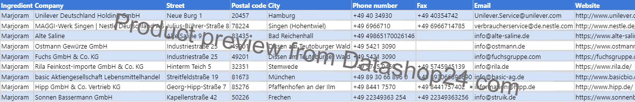 Preview of the dataset List of German food manufacturers that use marjoram in their products