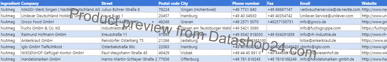 Preview of the dataset List of German food manufacturers that use nutmeg in their products