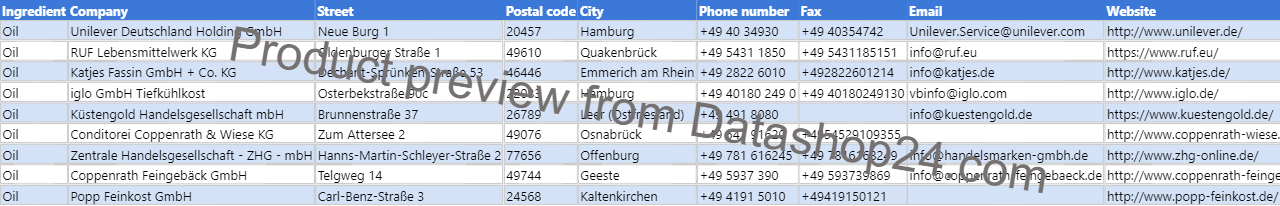 Preview of the dataset List of German food manufacturers that use oil in their products