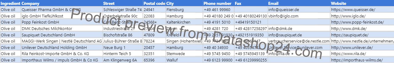 Preview of the dataset List of German food manufacturers that use olive oil in their products
