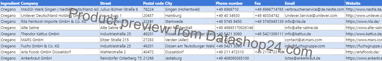 Preview of the dataset List of German food manufacturers that use oregano in their products