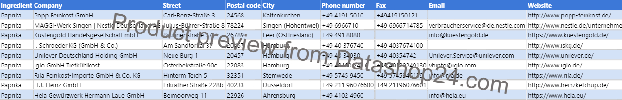 Preview of the dataset List of German food manufacturers that use paprika in their products