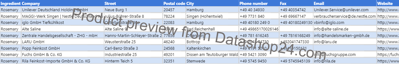 Preview of the dataset List of German food manufacturers that use rosemary in their products