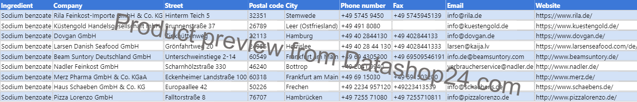Preview of the dataset List of German food manufacturers that use sodium benzoate in their products
