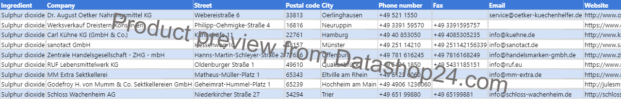Preview of the dataset List of German food manufacturers that use sulphur dioxide in their products