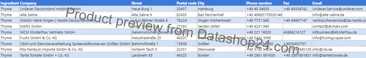 Preview of the dataset List of German food manufacturers that use thyme in their products