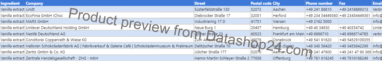 Preview of the dataset List of German food manufacturers that use vanilla extract in their products