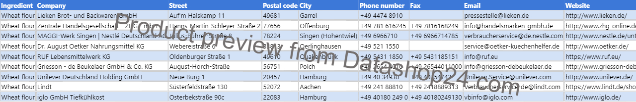 Preview of the dataset List of German food manufacturers that use wheat flour in their products
