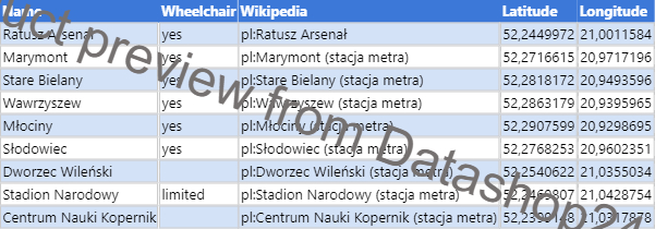 Preview of the dataset Subway stations in Poland