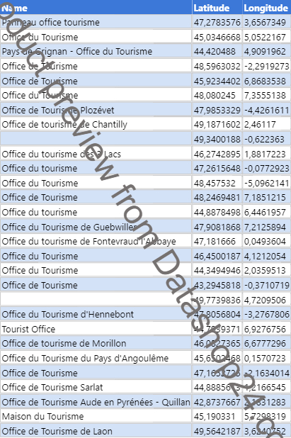 Preview of the dataset Tourist information offices in France